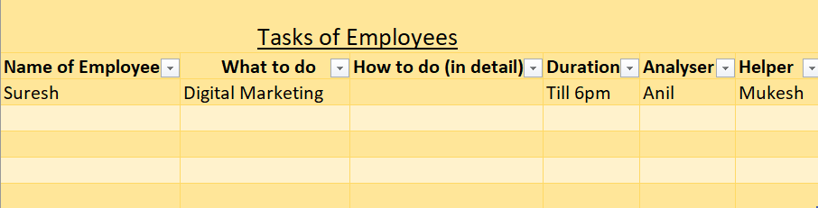 Work of employees